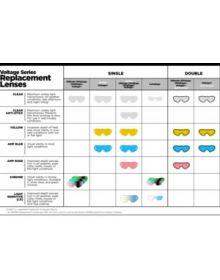 Scott Hi-Voltage Goggle Lens Works Ross - Also Fits Voltage-X Series